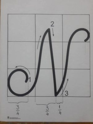 chia nhom trong luyen chu 4 300x400 - Chia nhóm chữ trong luyện viết chữ đẹp