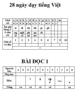kien thuc vao lop 1 1 322x400 - Bộ bản mềm tài liệu kiến thức cơ bản dành cho trẻ trước khi vào lớp 1