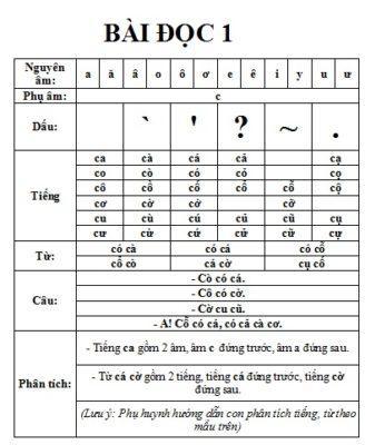 kien thuc vao lop 1 2 328x400 - Bộ bản mềm tài liệu kiến thức cơ bản dành cho trẻ trước khi vào lớp 1