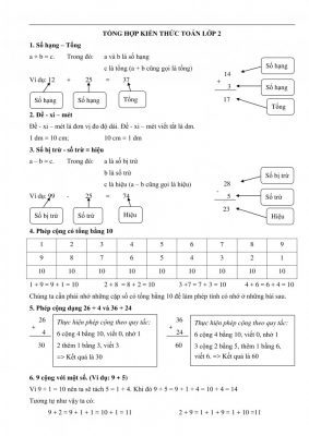 tong hop kien thu co ban mon toan lop 2 283x400 - Tổng hợp tài liệu, bài giảng, chuyên đề dành cho học sinh lớp 1 đến lớp 5