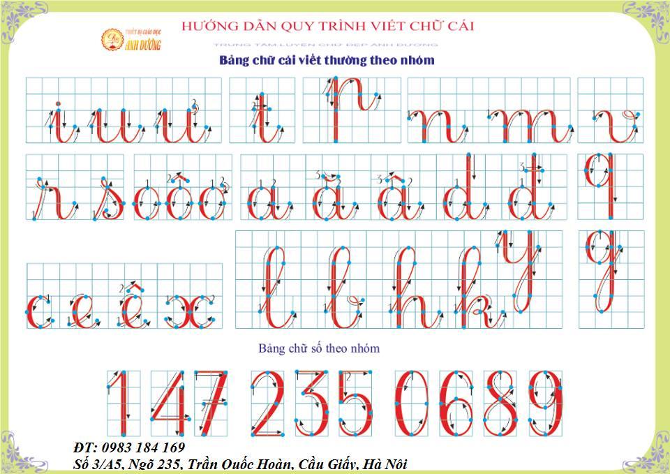 luyện viết chữ số