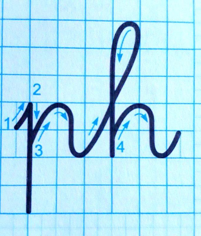 40792331 2180668622190197 1909677764156325888 n 683x800 - Kỹ thuật nối chữ và đặt dấu thanh khi tập viết và luyện chữ đẹp