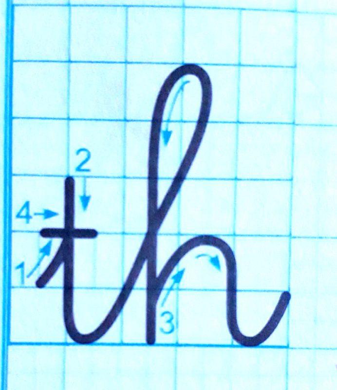 ky thuat noi chu 1 692x800 - Kỹ thuật nối chữ và đặt dấu thanh khi tập viết và luyện chữ đẹp