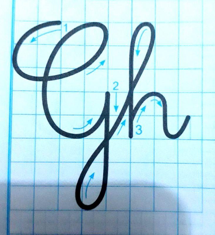 ky thuat noi chu 11 732x800 - Kỹ thuật nối chữ và đặt dấu thanh khi tập viết và luyện chữ đẹp