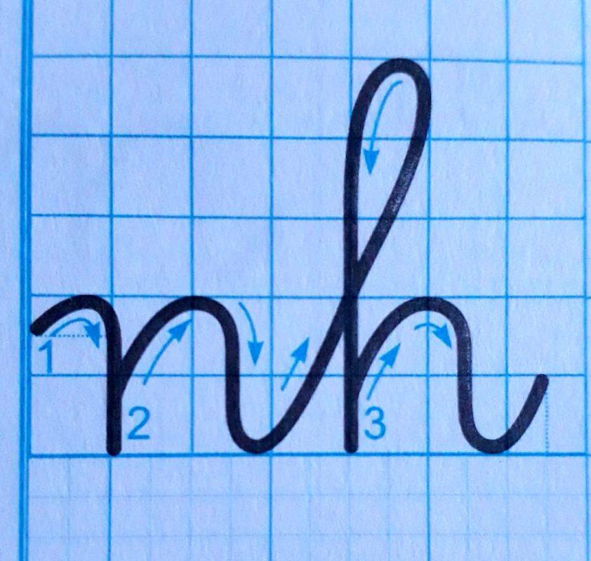 ky thuat noi chu 3 842x800 - Kỹ thuật nối chữ và đặt dấu thanh khi tập viết và luyện chữ đẹp